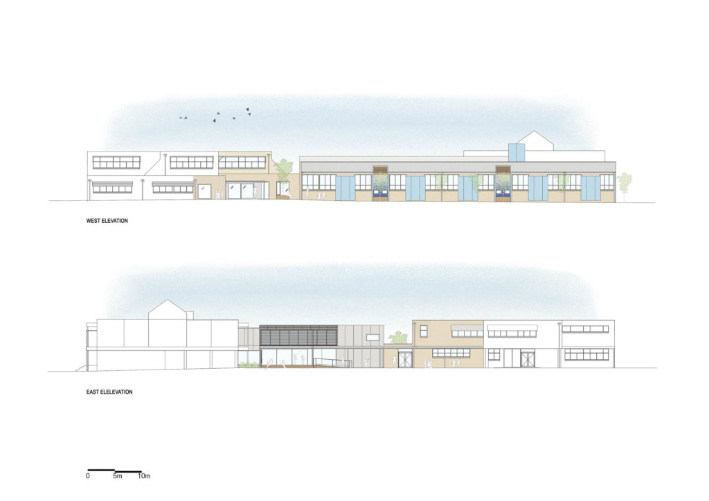 School Learning Environments Elevation