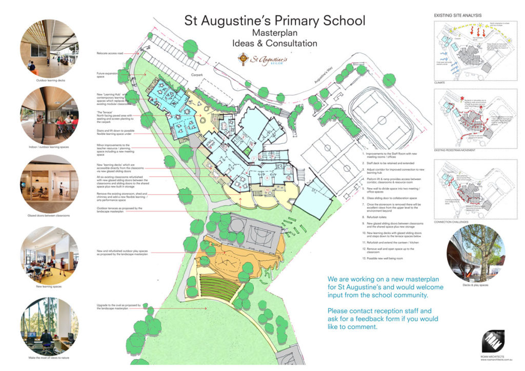 St Augustine's Primary Keilor Consultation Poster Masterplan Education