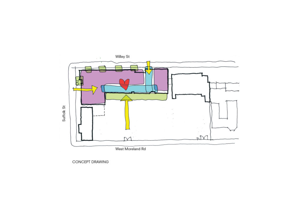 School Learning Environments Concept Drawing